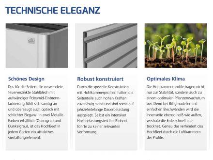 Vorschau: Schönes Design, robust konstruiert, optimales Klima