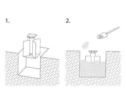 Vorschau: Bodenständer kann ohne Beton befestigt werden