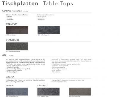 Vorschau: wählbare Tischplatten