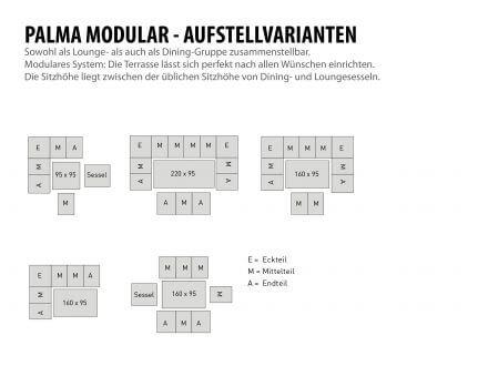 Vorschau: Palma Modular Aufstellvarianten